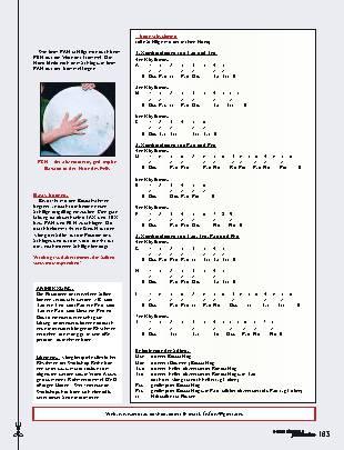 Variationen für die rechte Hand