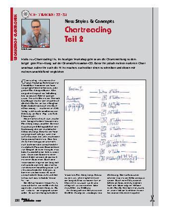 Chartreading (Teil 2)