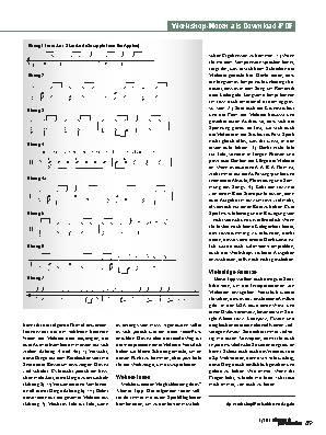Jazzmelodien auf dem Kit interpretieren