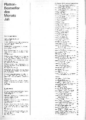 Plattenbestseller des Monats Juli