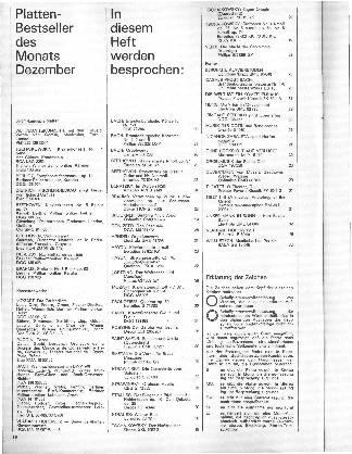 Plattenbestseller des Monats Dezember