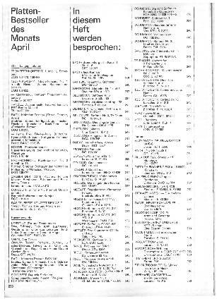 Plattenbestseller des Monats April
