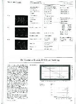 Nachtrag: Der Verstärker Grundig SV 140
