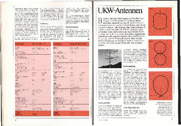 UKW-Antennen