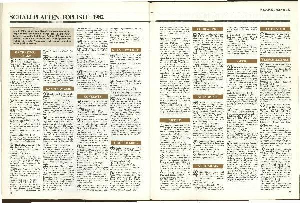 Schallplatten-Topliste 1982