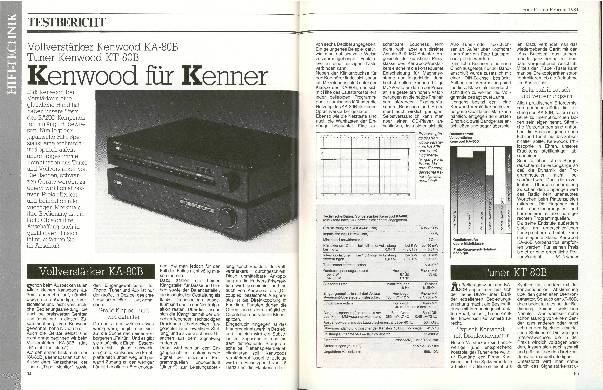 Kenwood für Kenner
