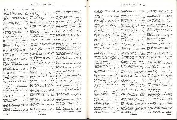 Jahres-Inhaltsverzeichnis 1995