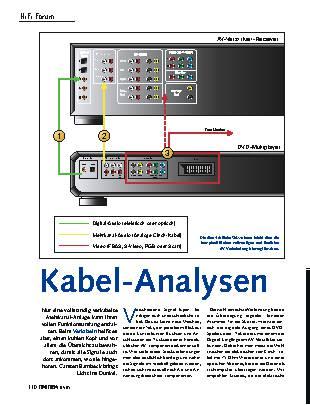 Kabel-Analysen