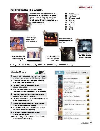 Charts/Inhalt