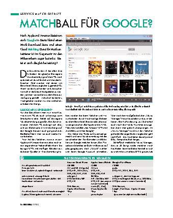 Google Matching