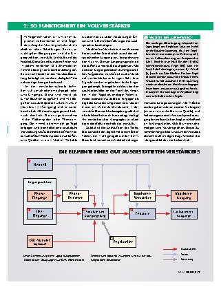 Technik: Wie funktionieren HiFi-Geräte