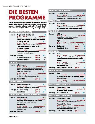 Die besten Programme