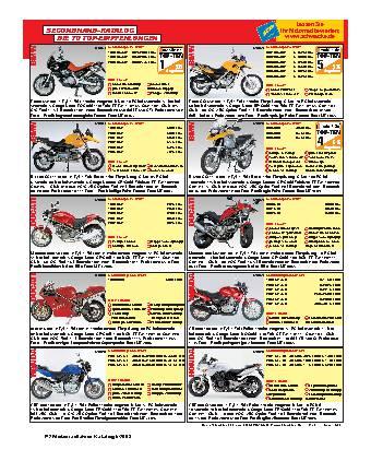 Alle Motorräder und 125er