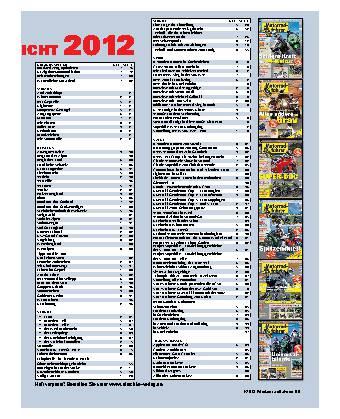Jahresübersicht 2012