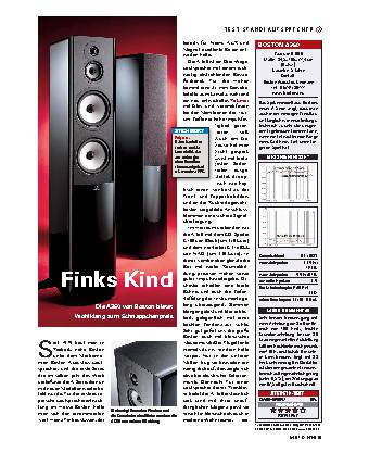 Finks Kind