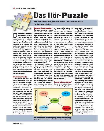 Das Hör-Puzzle