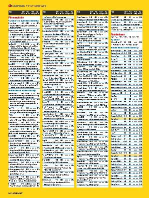 062-067_Testspiegel_Final