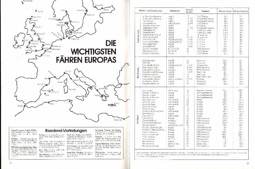 Service - Die wichtigsten Fähren Europas