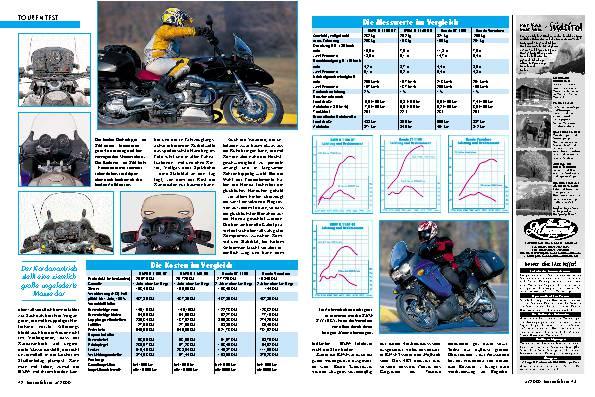 BMW R 1100 RT/BMW R 1150 GS/Honda ST 1100/Honda Varadero
