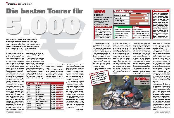 Die besten Tourer für 5.000 Euro