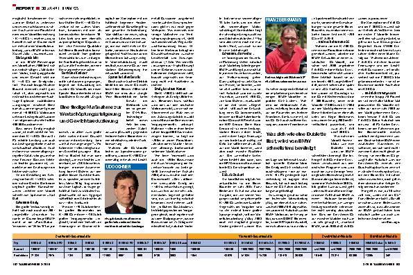 Report - 30 Jahre BMW GS