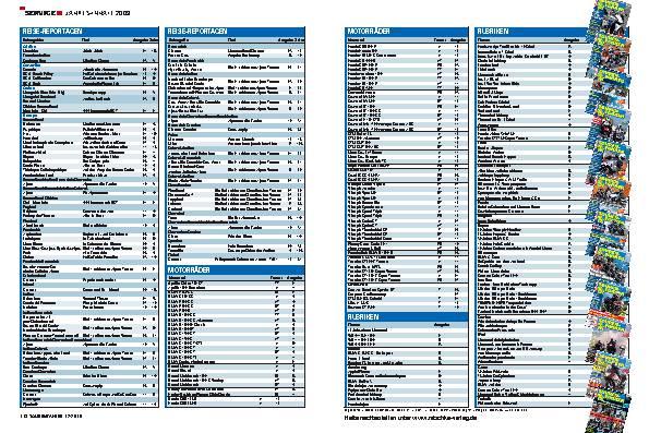 Service - Jahres-Inhalt 2010