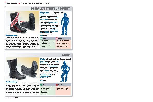 Kaufberatung wasserdichte Stiefel – Welcher passt zu wem?