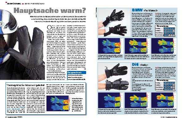 Ausrüstung - Winterhandschuhe