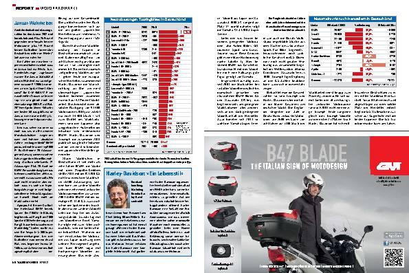 Report: Entwicklung des Motorradmarkts